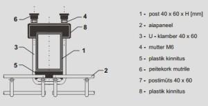 Aiapaneeli U-kinnitus 40x60mm postile